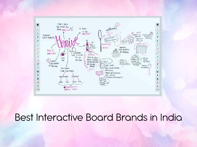 best-interactive-board-brands