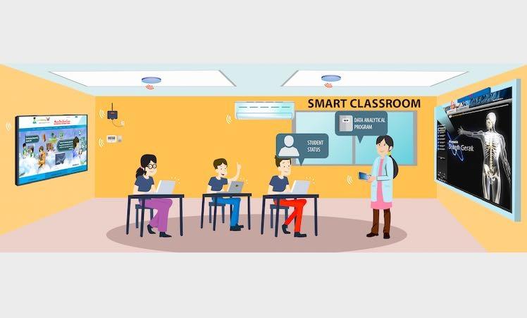smart-classroom-solution-brands